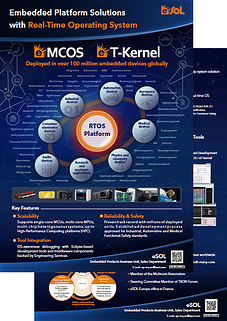 The overview of our embedded platform solutions with real-time operating system.