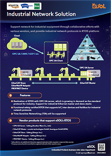 Industrial Network Solution